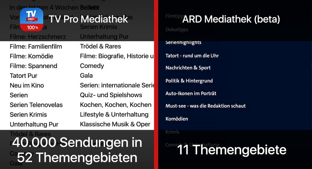TV Pro Mediathek gegen ARD Mediathek Themengebiete